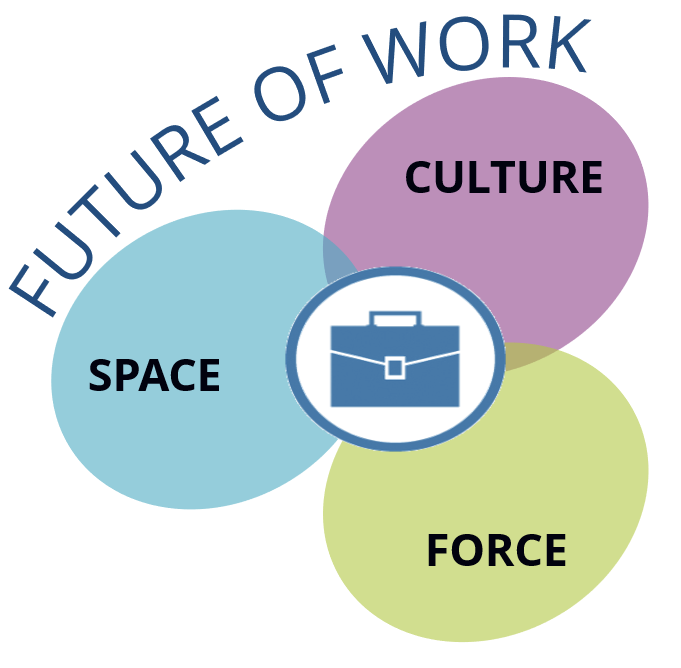 future-of-work-img